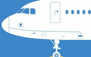 EASA Rulemaking